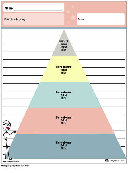 Grafische Organisator Piramide