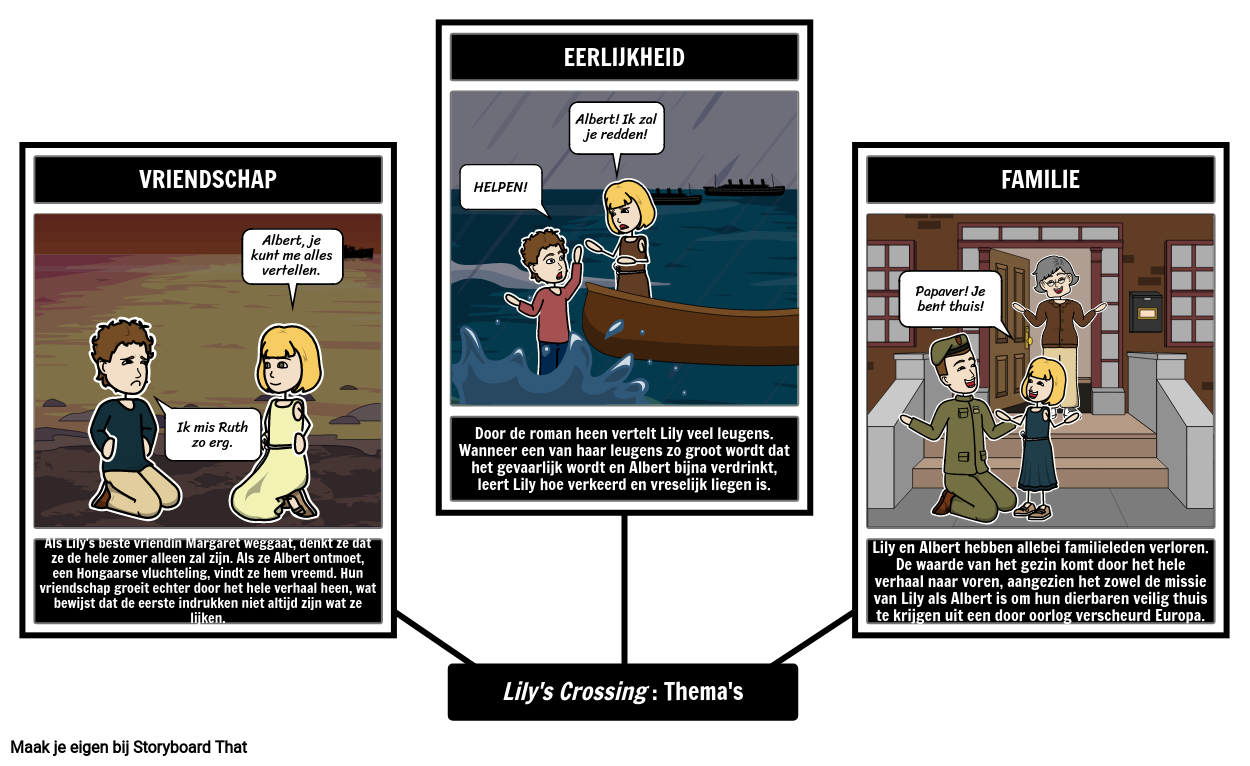 Lilys Crossing-thema