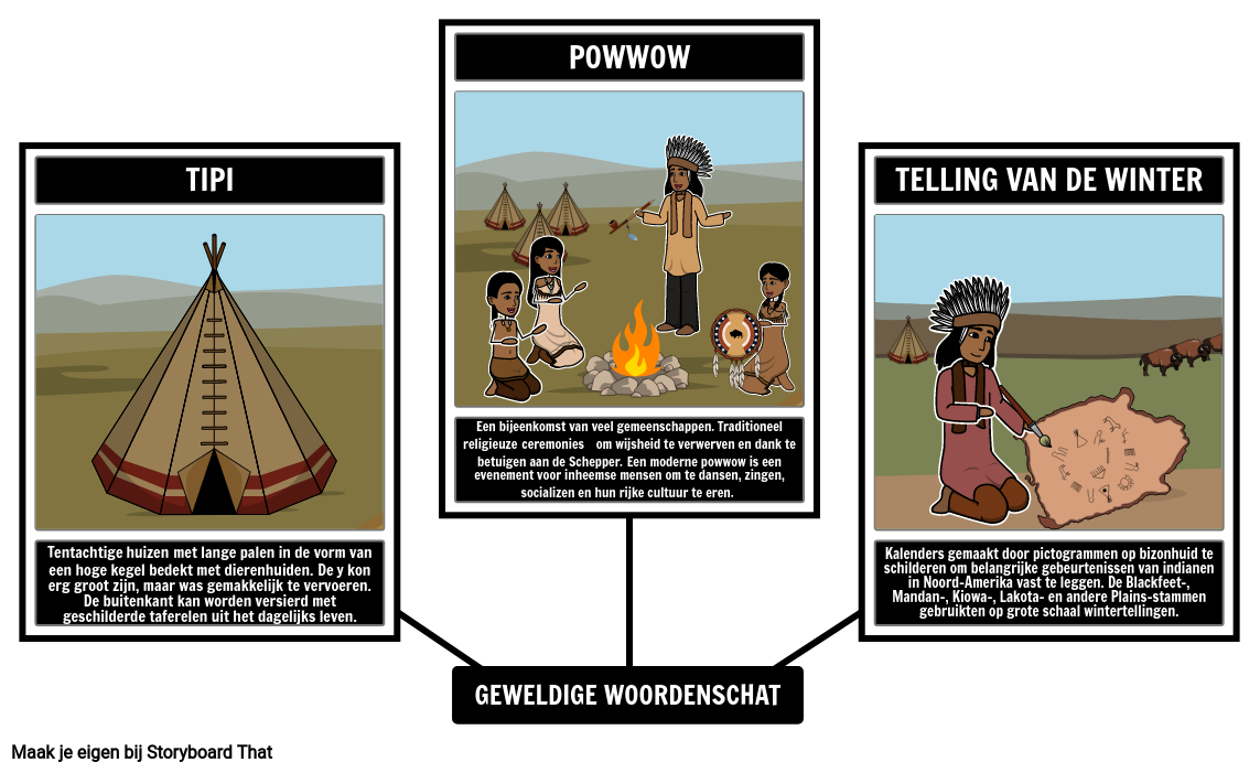 Native Americans of the Great Plains Vocabulary