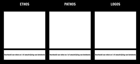 Template Ethos Pathos Logos