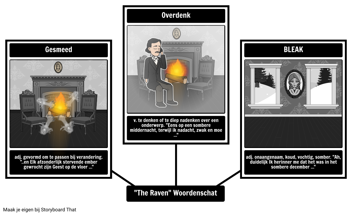 The Raven Woordenschat