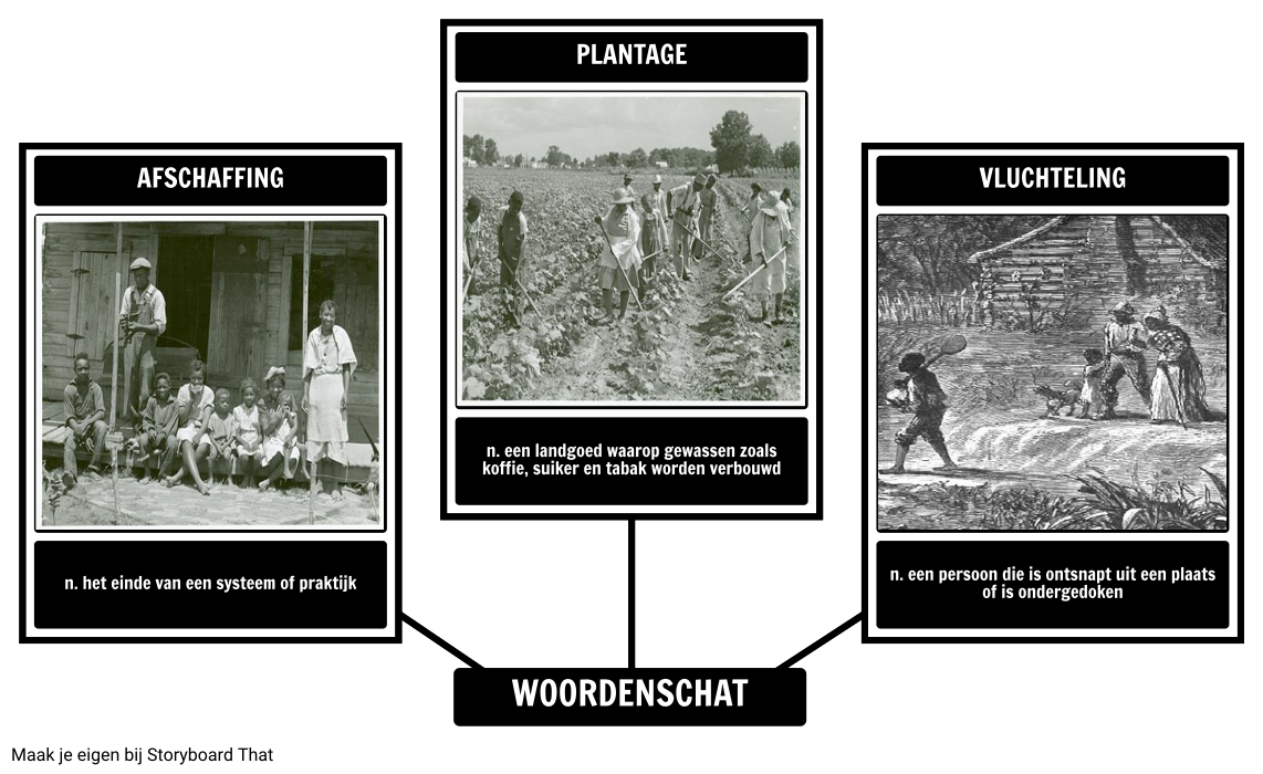 The Underground Railroad - Woordenschat