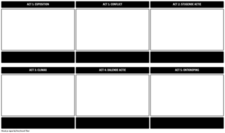 Vijf-Act Structure Play Diagram Template