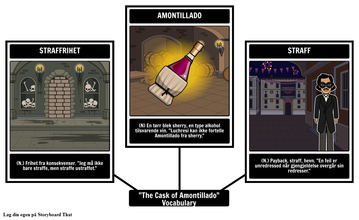 Cask of Amontillado Vocabulary