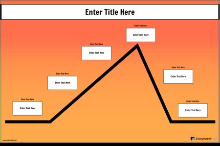 Plot Diagram Plakat
