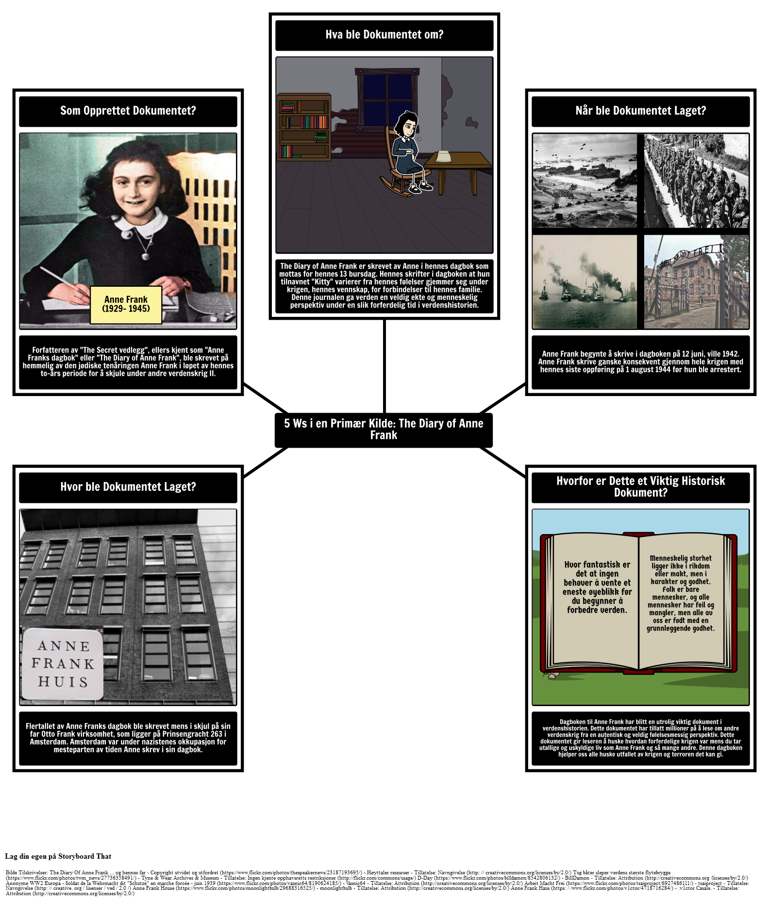 Primær Kilde 5Ws: The Diary of Anne Frank