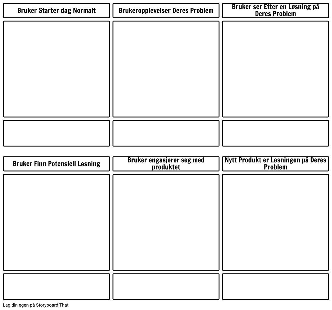 Standard Kunde Journey Map Template