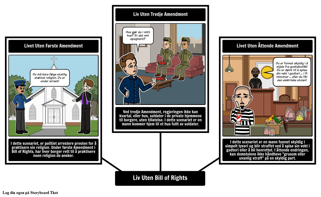 The Bill of Rights - Livet Uten det