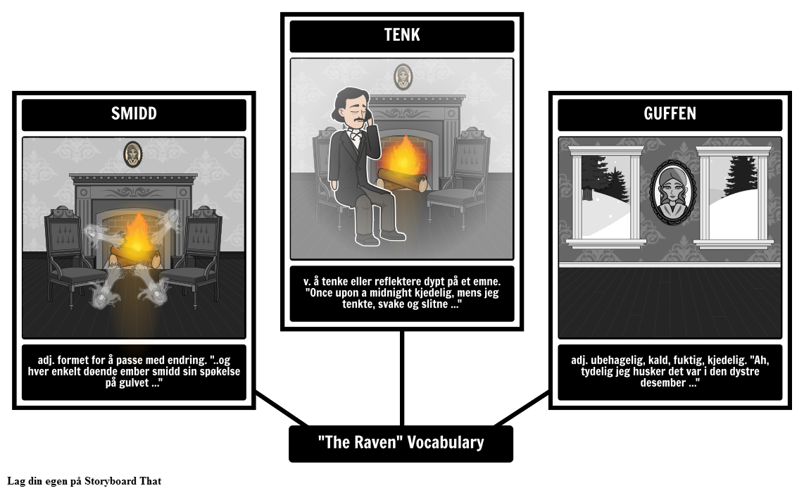 The Raven Vocabulary