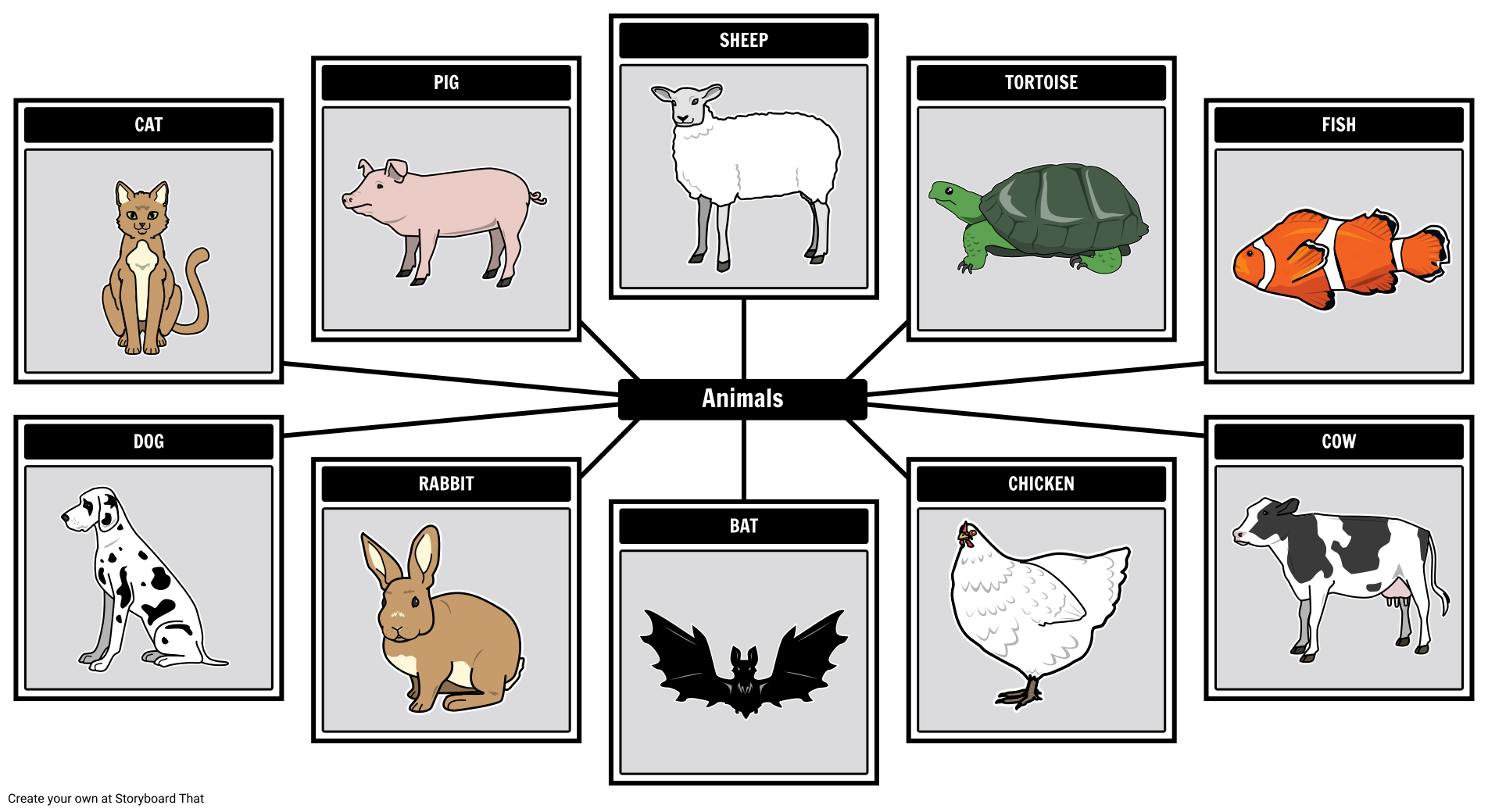 Visual Vocabulary: Animals