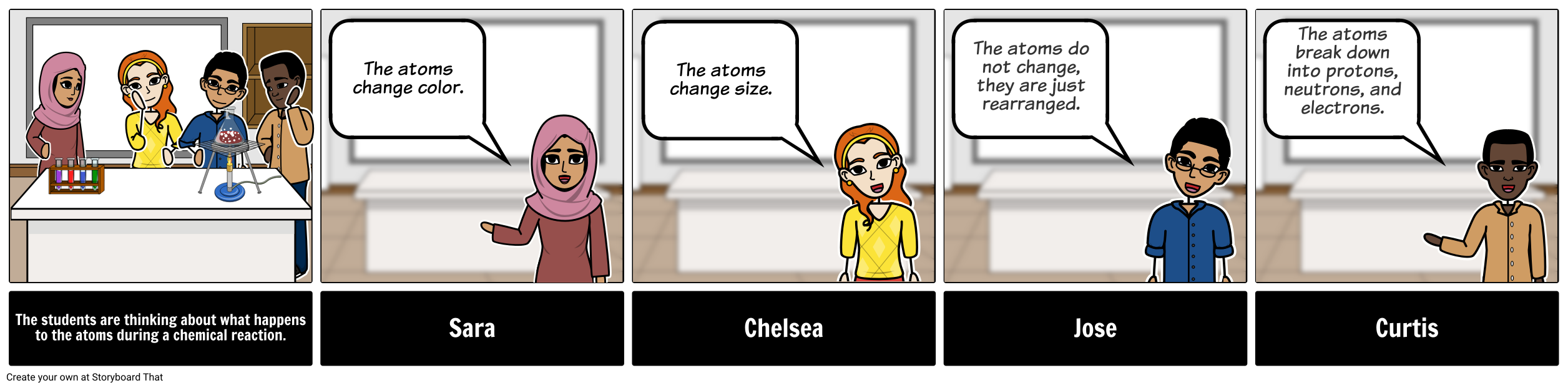 Discussion Storyboard - MS - Chemical Reactions