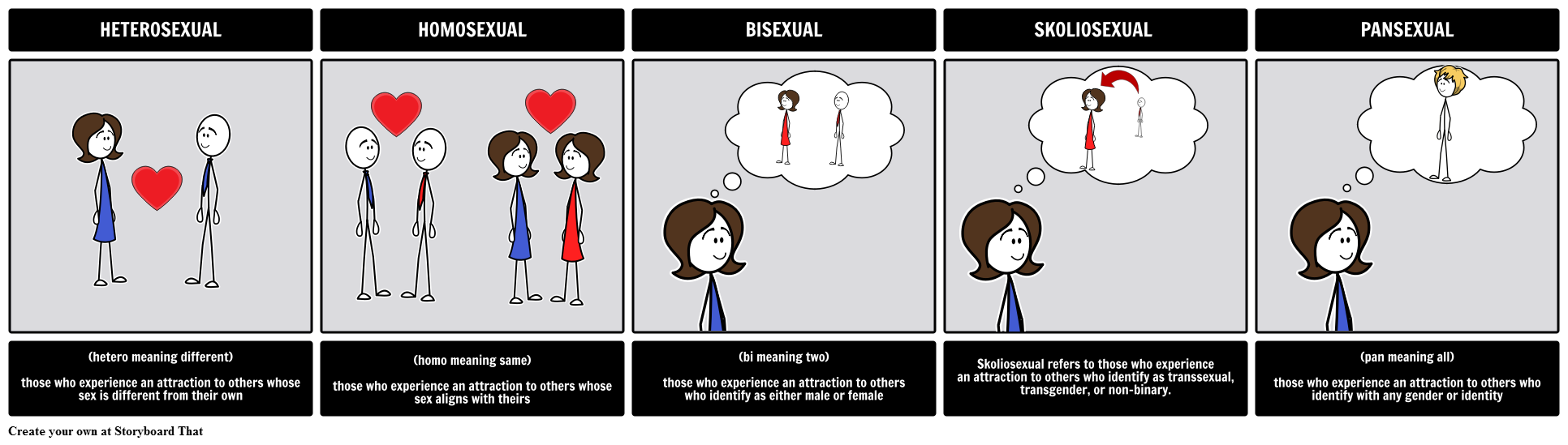 Sexuality Terminology