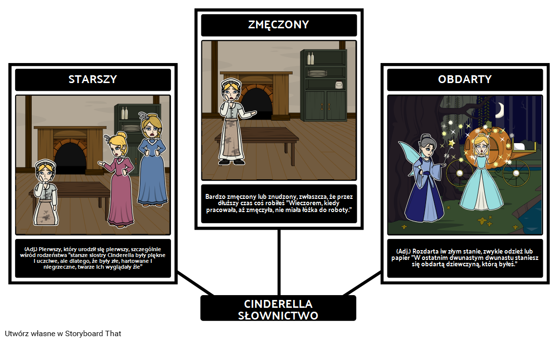 Cinderella Vocabulary