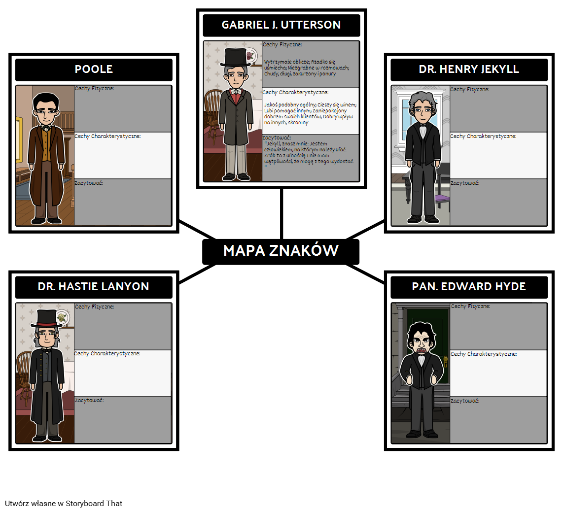 Dr Jekyll i pan Hyde Character Map