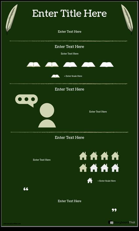 Infografika Badania Autora/powieści