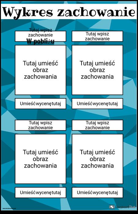 Plakat Wykresu Zachowań