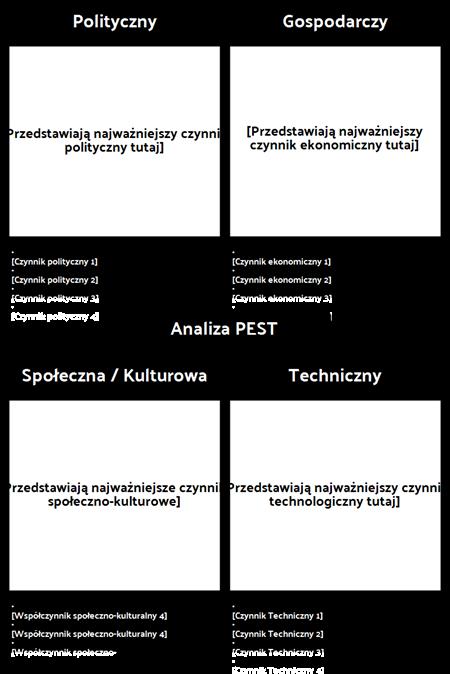 Szablon Analizy PEST