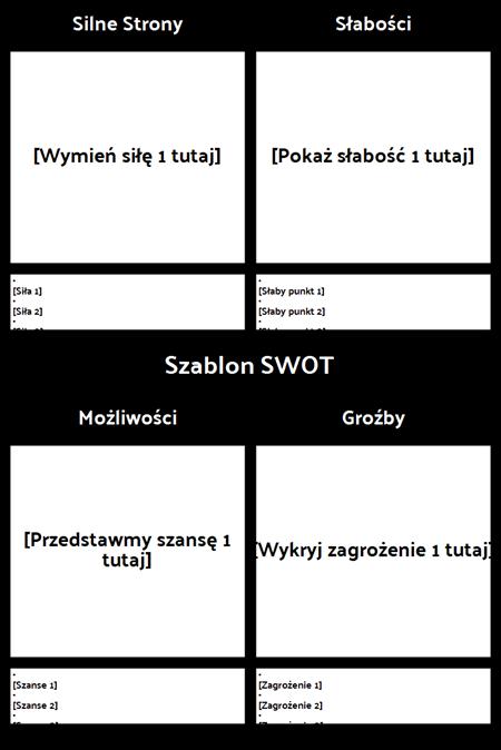 Szablon SWOT