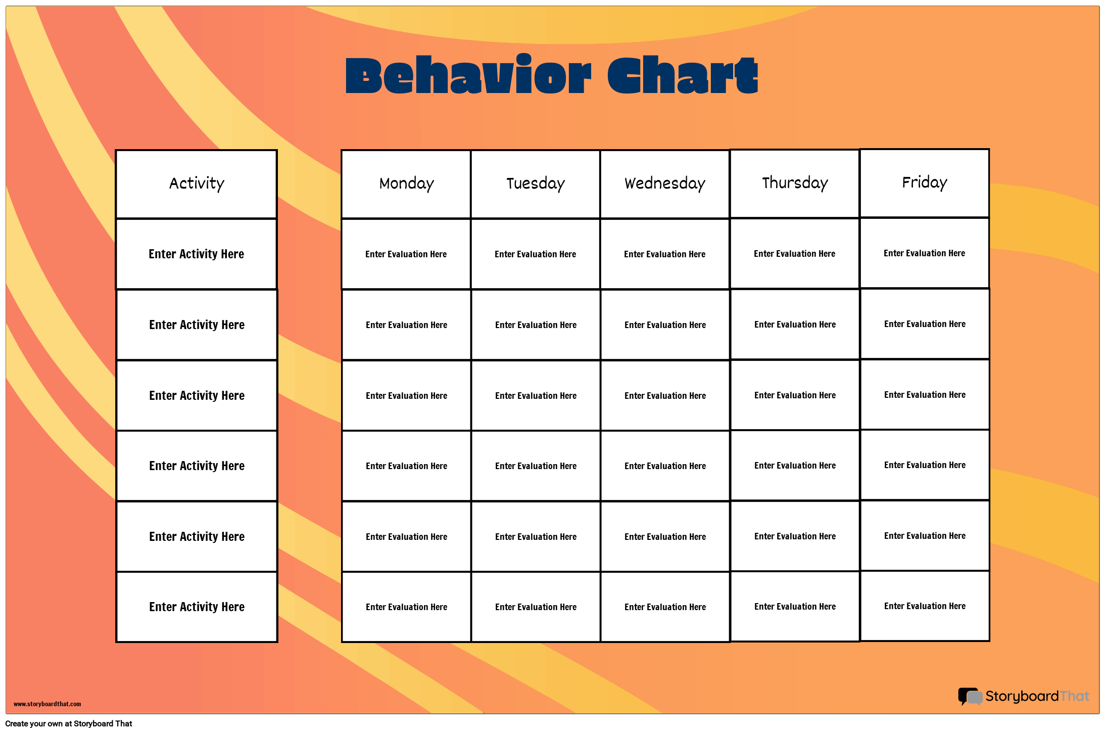 Grid Behavior Chart