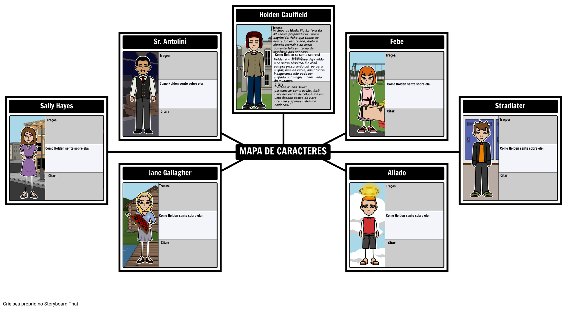 Catcher in the Rye - Mapa de Caracteres