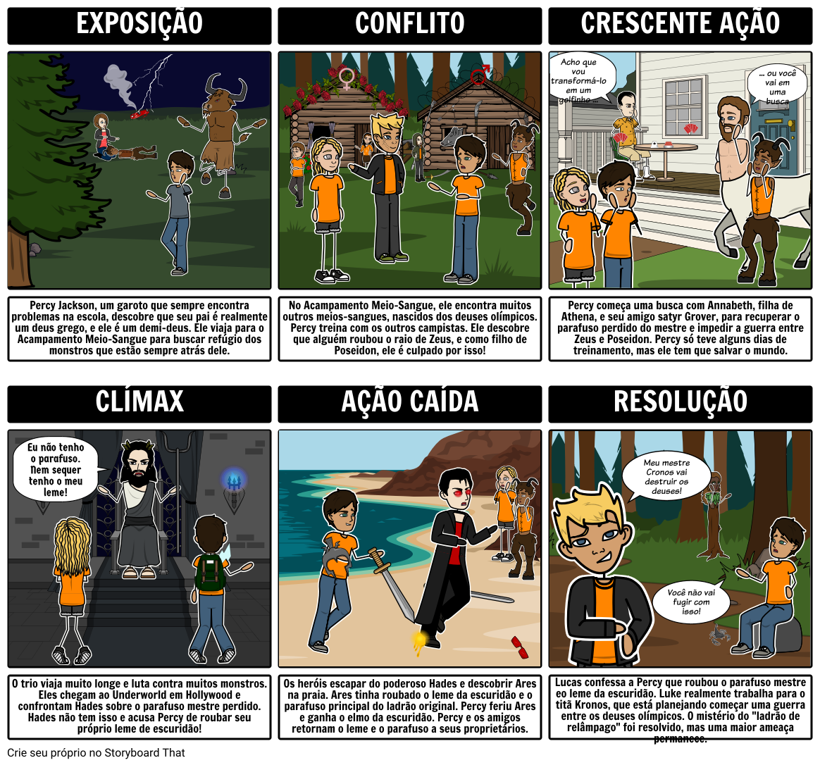 Diagrama do Enredo do Ladrão do Relâmpago