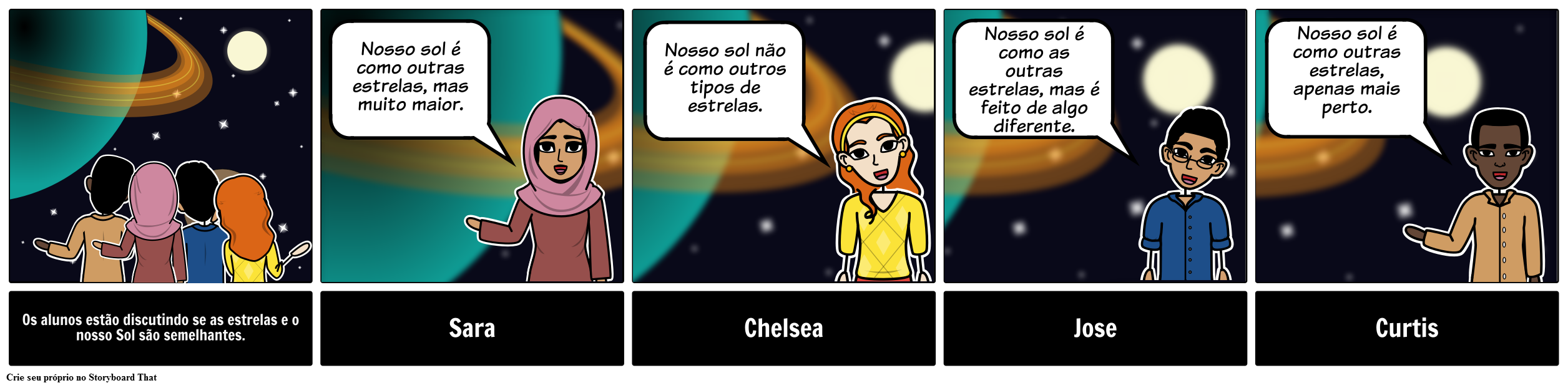 Discussão Storyboard - MS - The Sun