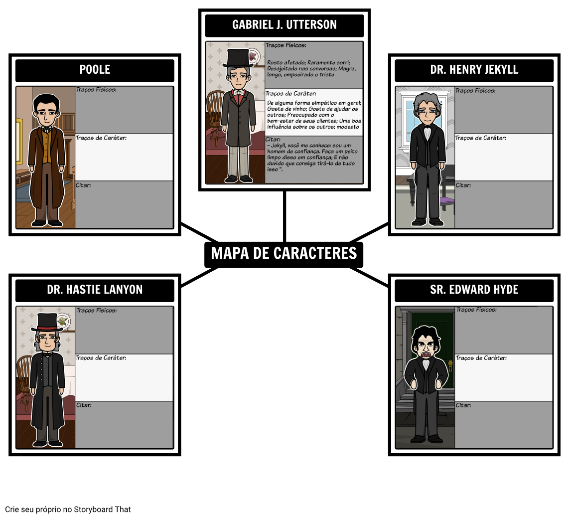 Dr. Jekyll and Mr. Hyde Mapa de Caracteres