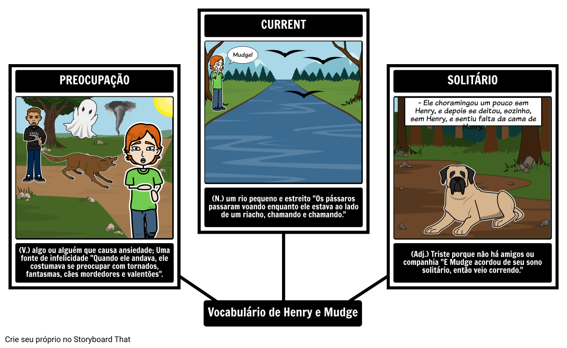 Henry e Mudge - Vocabulário