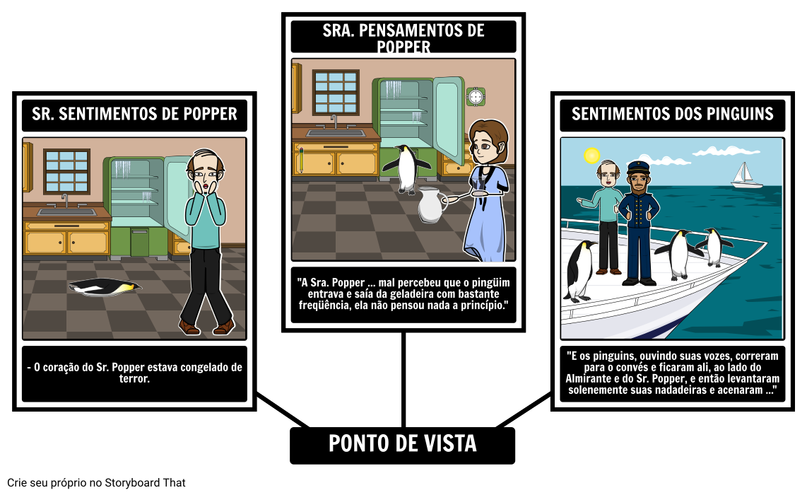 Popper's Penguins - Ponto de Vista