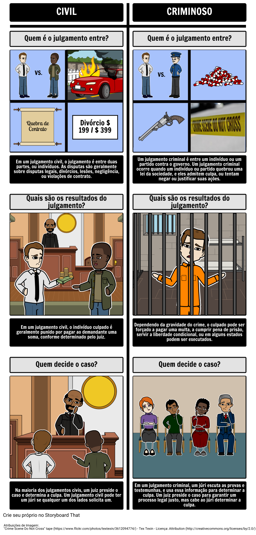Processos Civis e Criminais