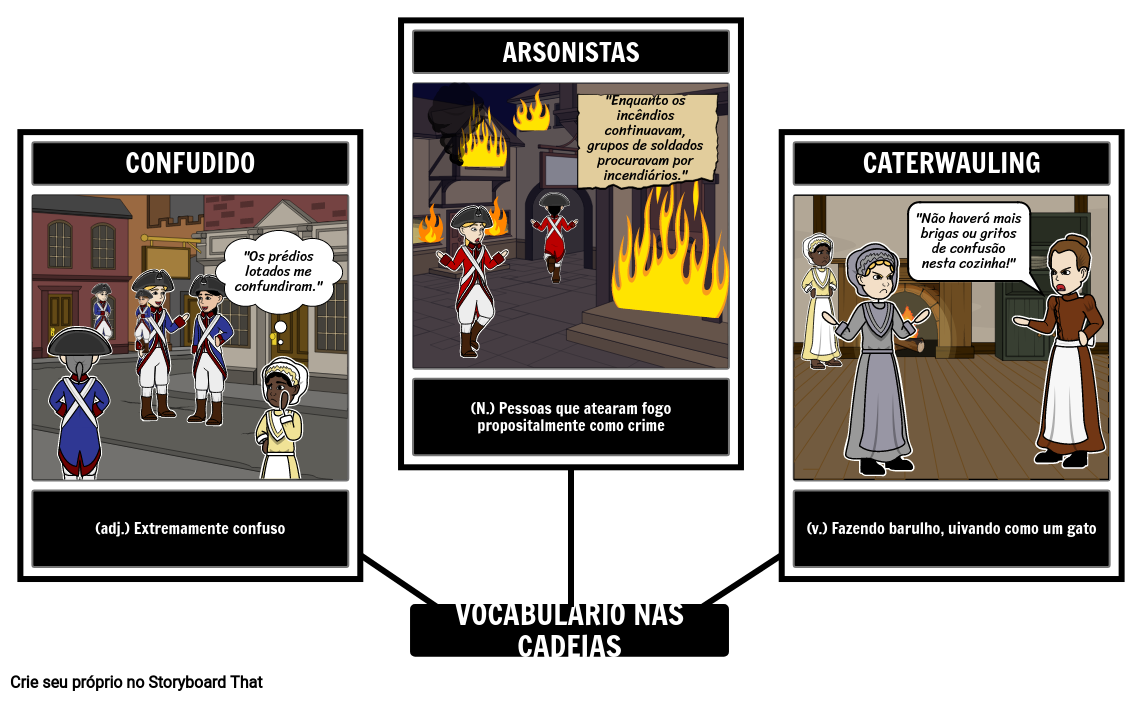 Vocabulário de Cadeias