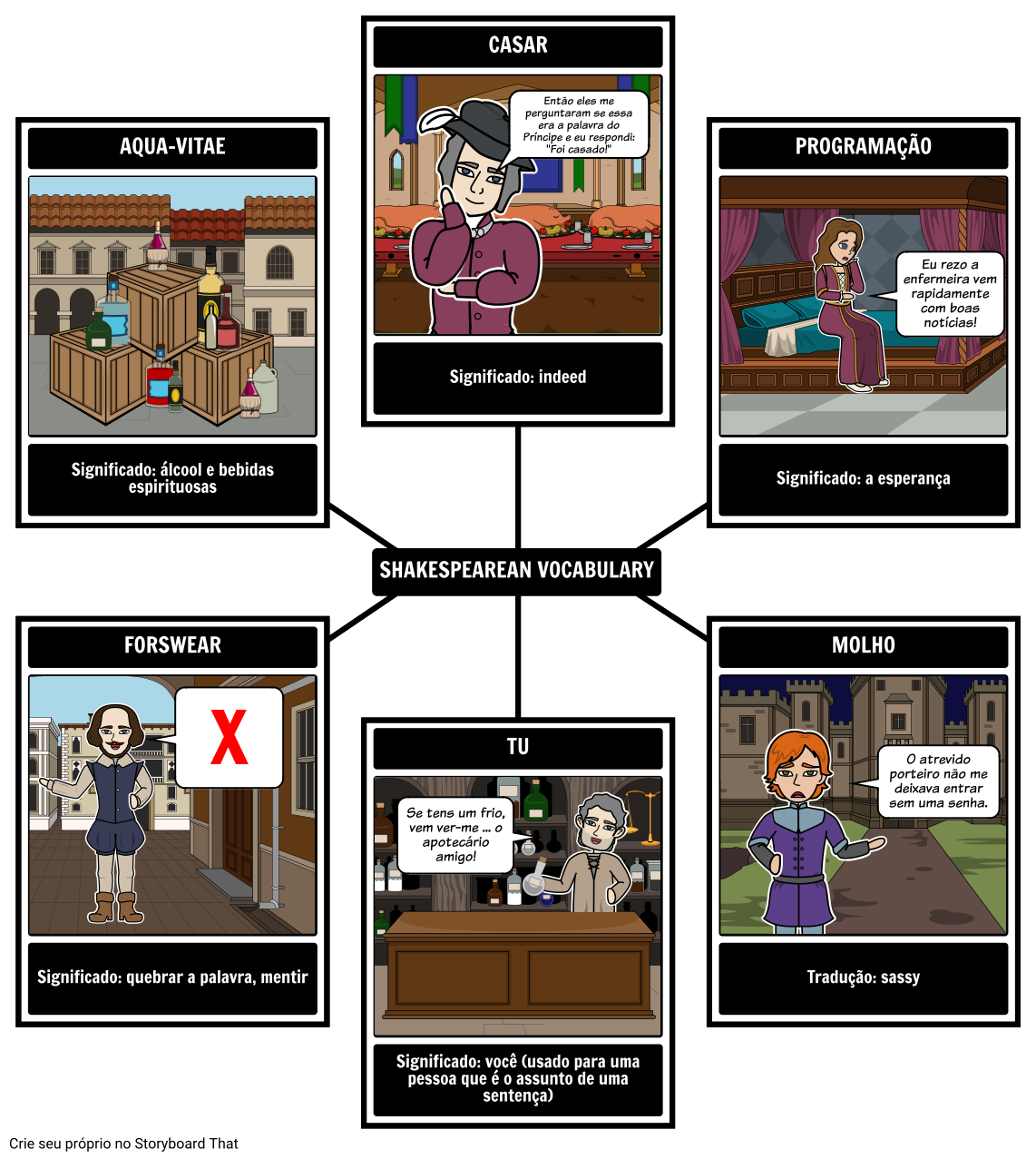 Vocabulário Shakespearean