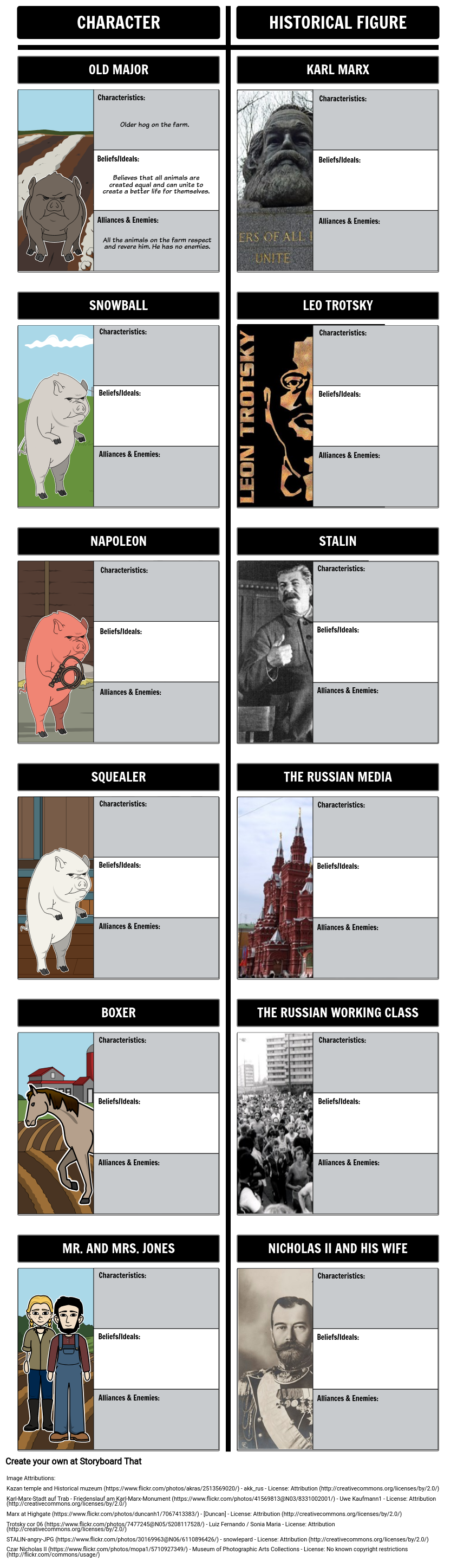 Mapping Animal Farm Characters