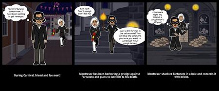 Man vs. Man in The Cask of Amontillado