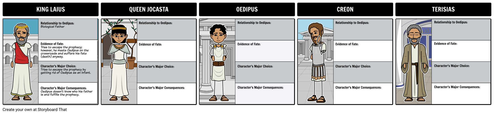 Oedipus - Character Map