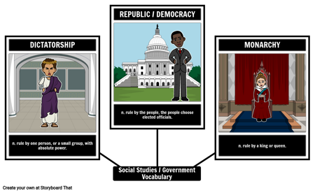 Visual Vocabulary - Social Studies