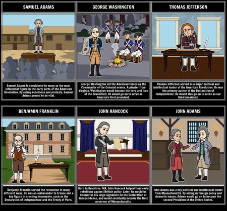 Major Figures of the American Revolution