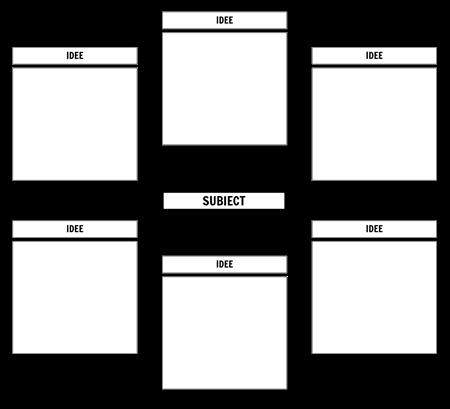 Șablonul de Brainstorming