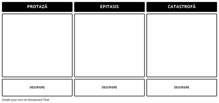 3 Act Template Structura