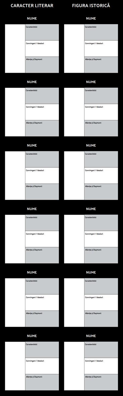 Alegoria Caracter T-Chart Template