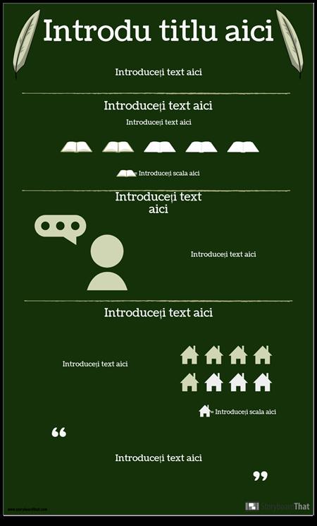 Autor / Roman Studiu Infografic