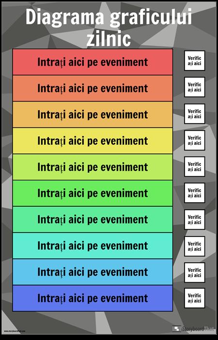 Diagrama Graficului Zilnic