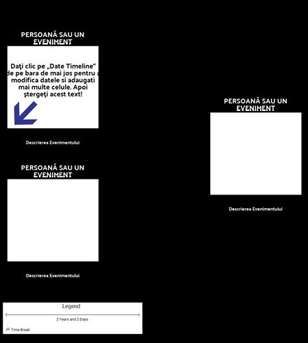 Format Cronologie Blank