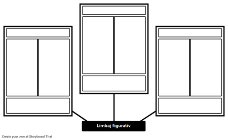 Format Limbaj Figurativ