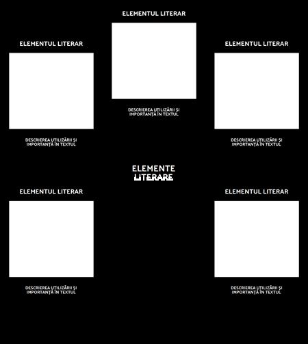 Format Literar Element Spider Harta
