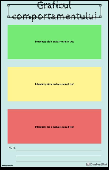 Graficul Comportamentului