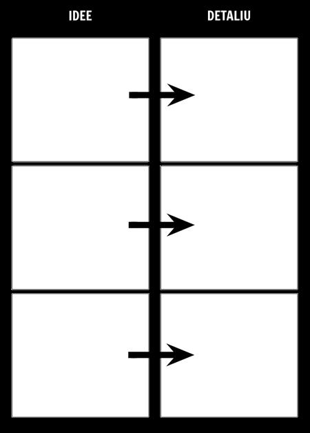 Model de Diagramă de Idei / Detalii
