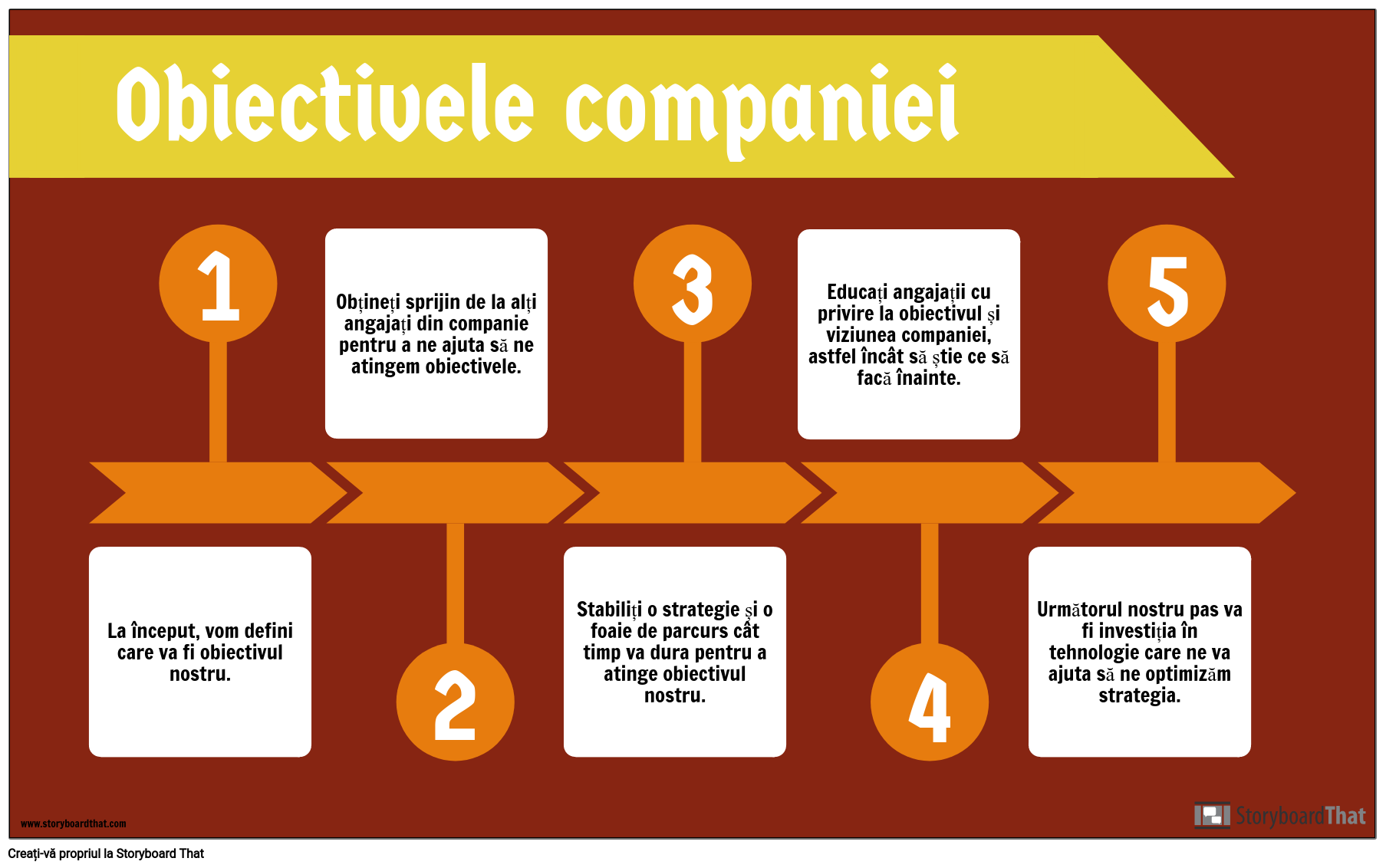 Obiective Exemple