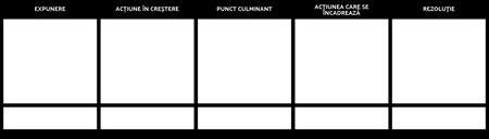 Plot Diagrama Template - 5 Celule