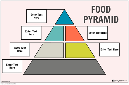 Poster Piramida Alimentară